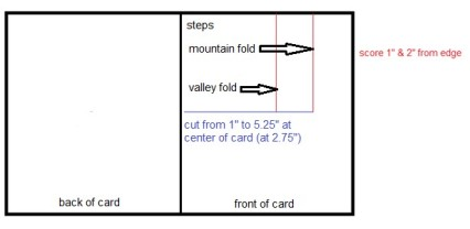 Side Step Card