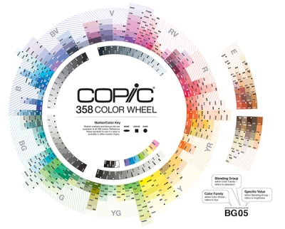 2014 Copic Color Wheel