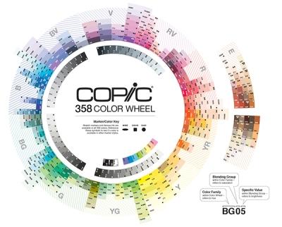 2014 Copic Color Wheel
